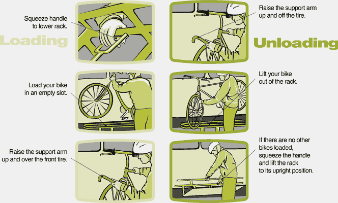 Bicycle Loading and Unloading Instructions